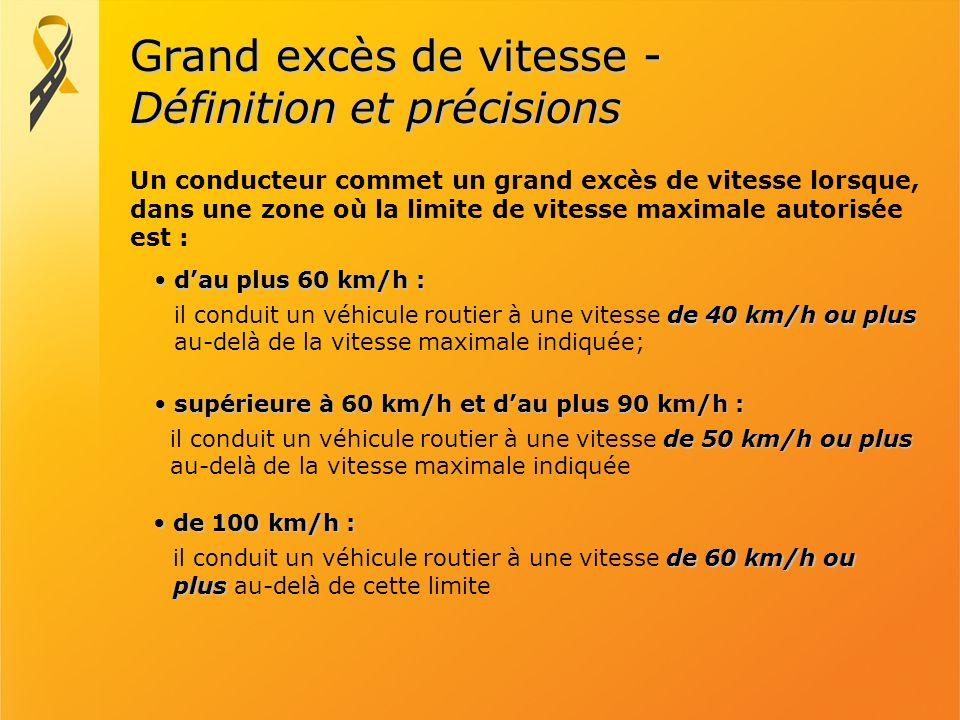 Grand excès de vitesse - Définition et précisions