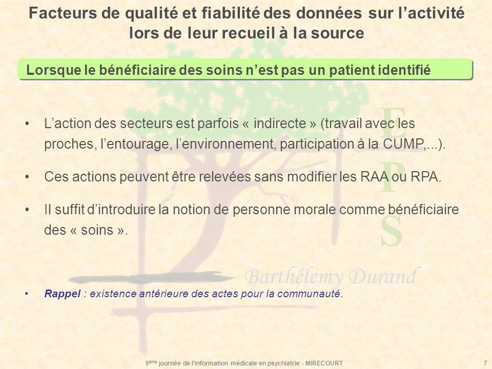 9ème journée de l'information médicale en psychiatrie - MIRECOURT