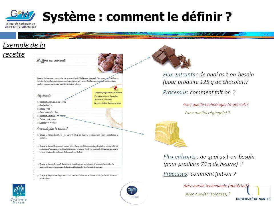Système : comment le définir