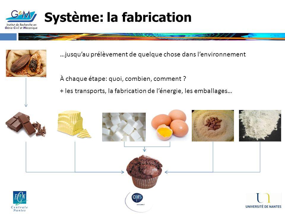 Système: la fabrication