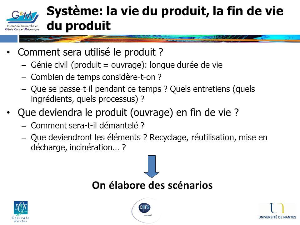 Système: la vie du produit, la fin de vie du produit