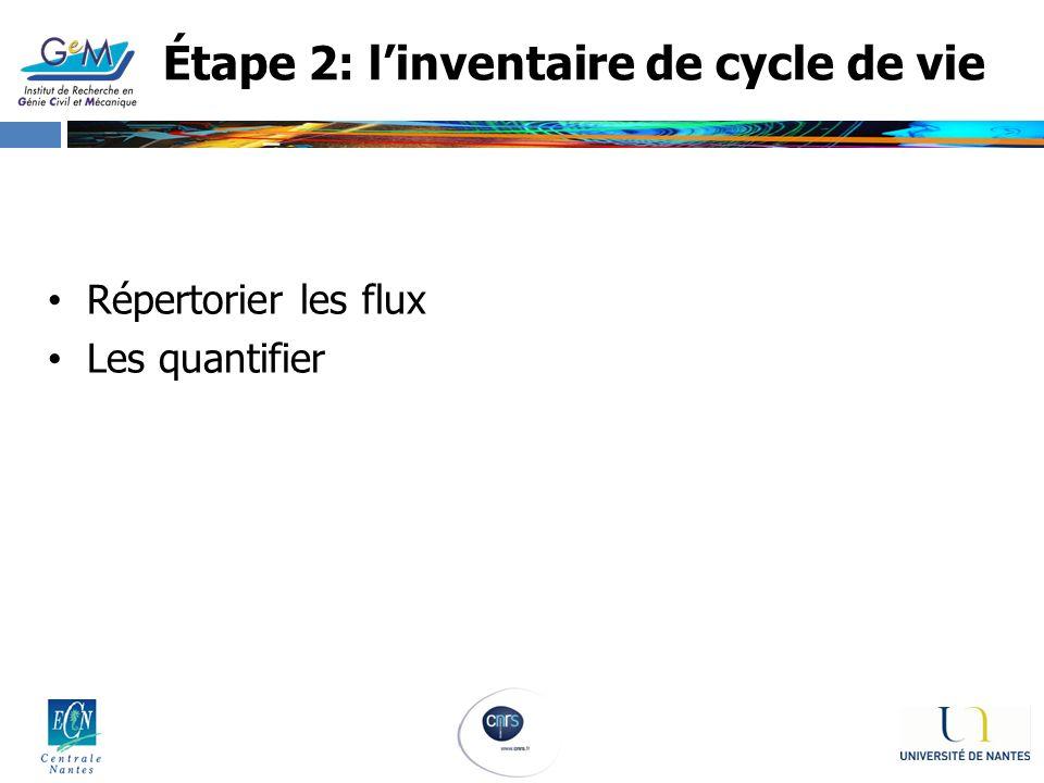 Étape 2: l'inventaire de cycle de vie
