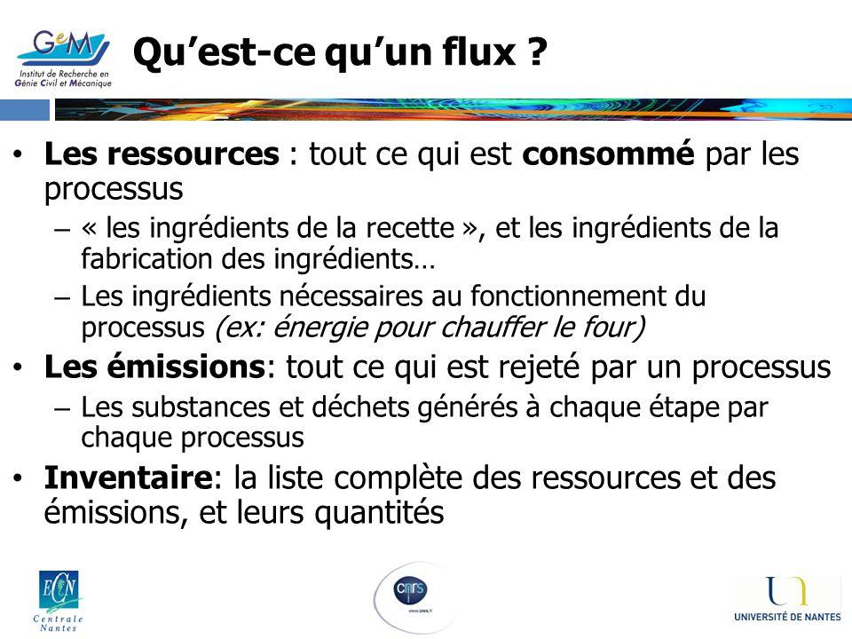 Qu'est-ce qu'un flux Les ressources : tout ce qui est consommé par les processus.