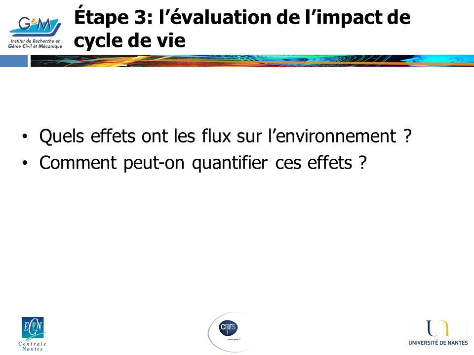 Étape 3: l'évaluation de l'impact de cycle de vie
