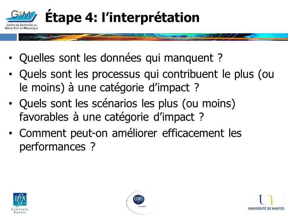 Étape 4: l'interprétation