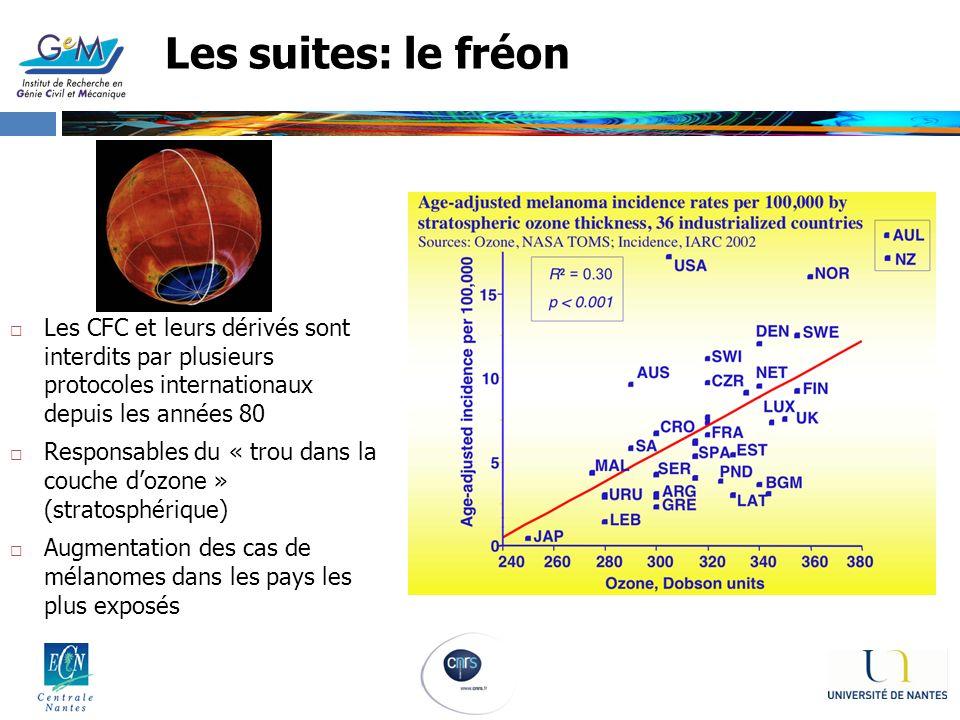 Les suites: le fréon Les CFC et leurs dérivés sont interdits par plusieurs protocoles internationaux depuis les années 80.