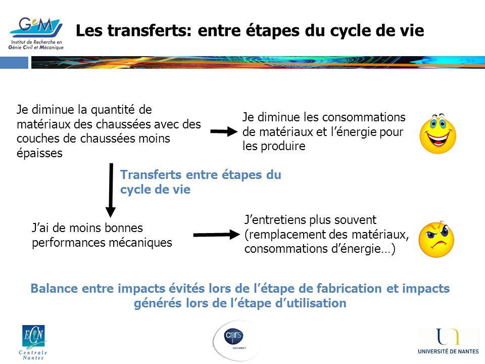 Les transferts: entre étapes du cycle de vie