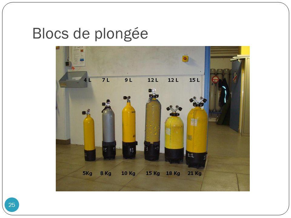 Blocs de plongée