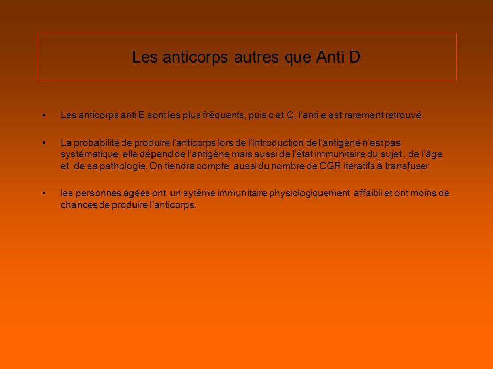 Les anticorps autres que Anti D