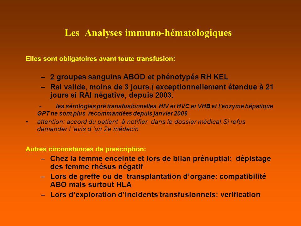 Les Analyses immuno-hématologiques