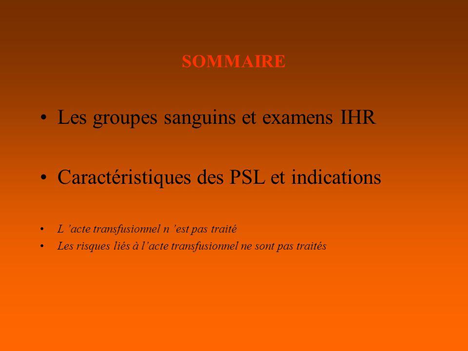 Les groupes sanguins et examens IHR