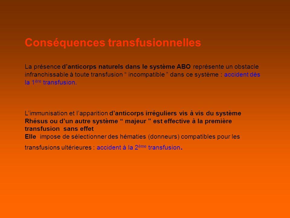 Conséquences transfusionnelles