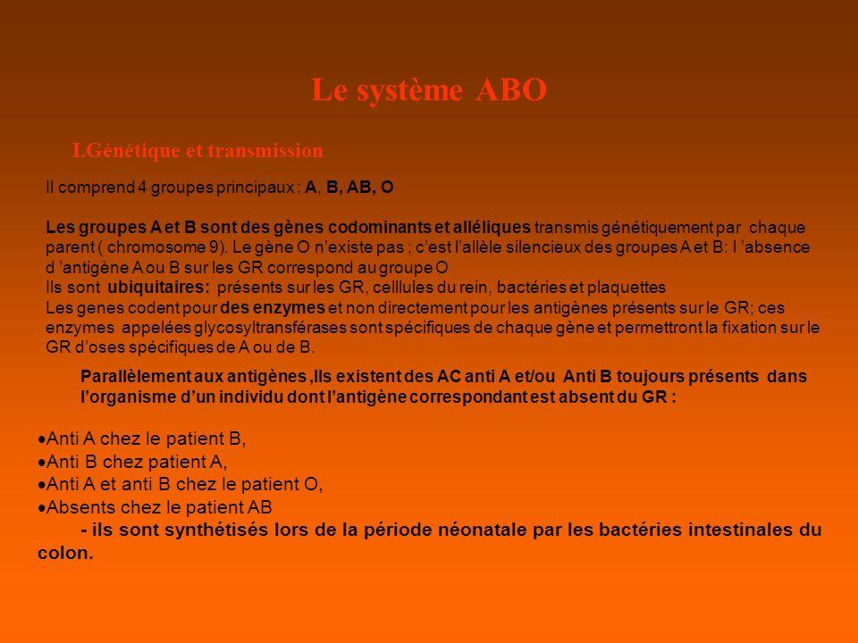 Le système ABO I.Génétique et transmission Anti A chez le patient B,