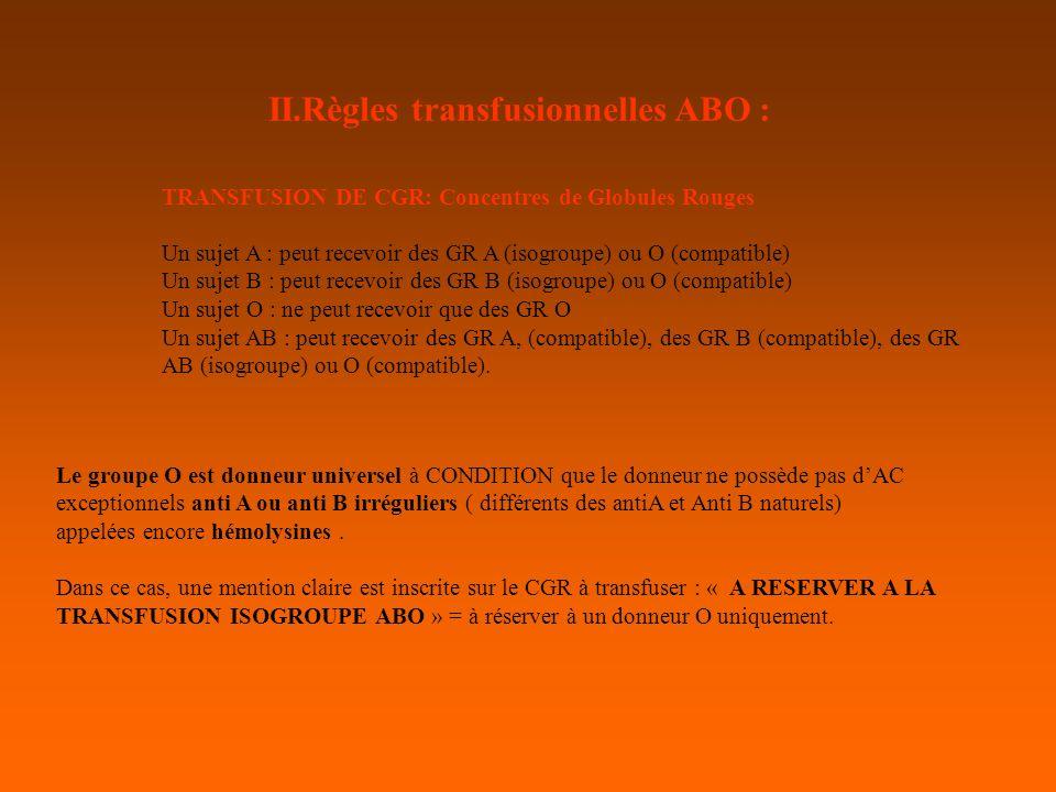 II.Règles transfusionnelles ABO :