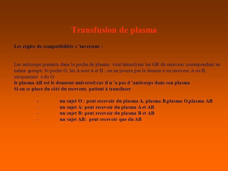 Transfusion de plasma Les règles de compatibilités s 'inversent :