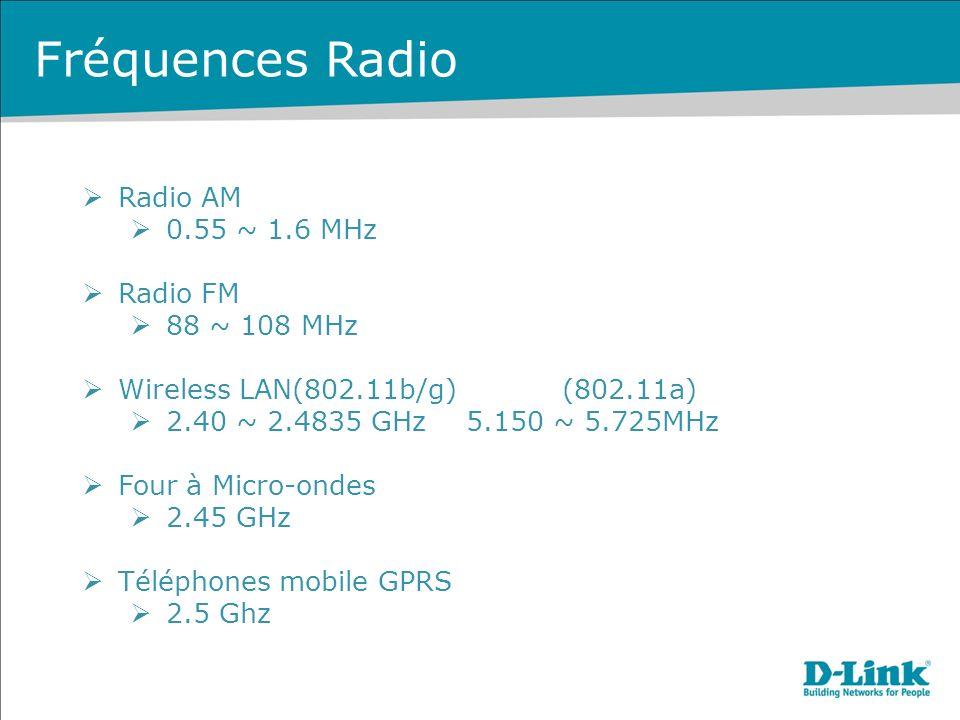 Fréquences Radio Radio AM 0.55 ~ 1.6 MHz Radio FM 88 ~ 108 MHz