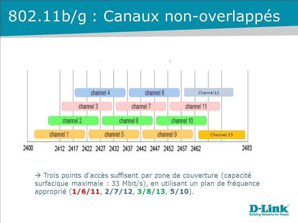 802.11b/g : Canaux non-overlappés