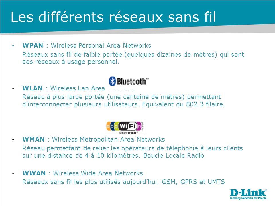 Les différents réseaux sans fil