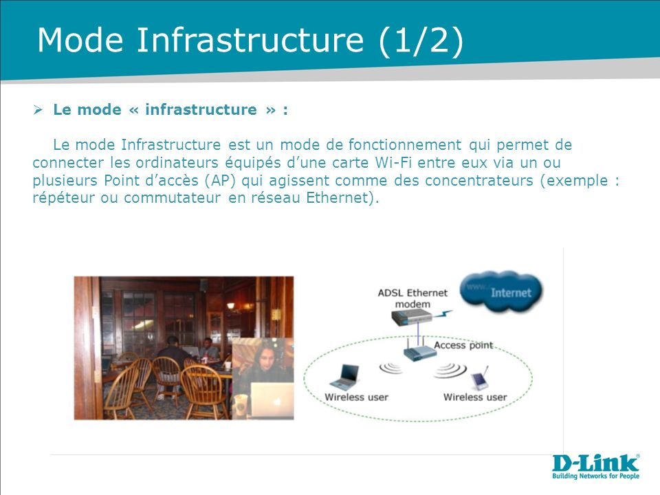 Mode Infrastructure (1/2)