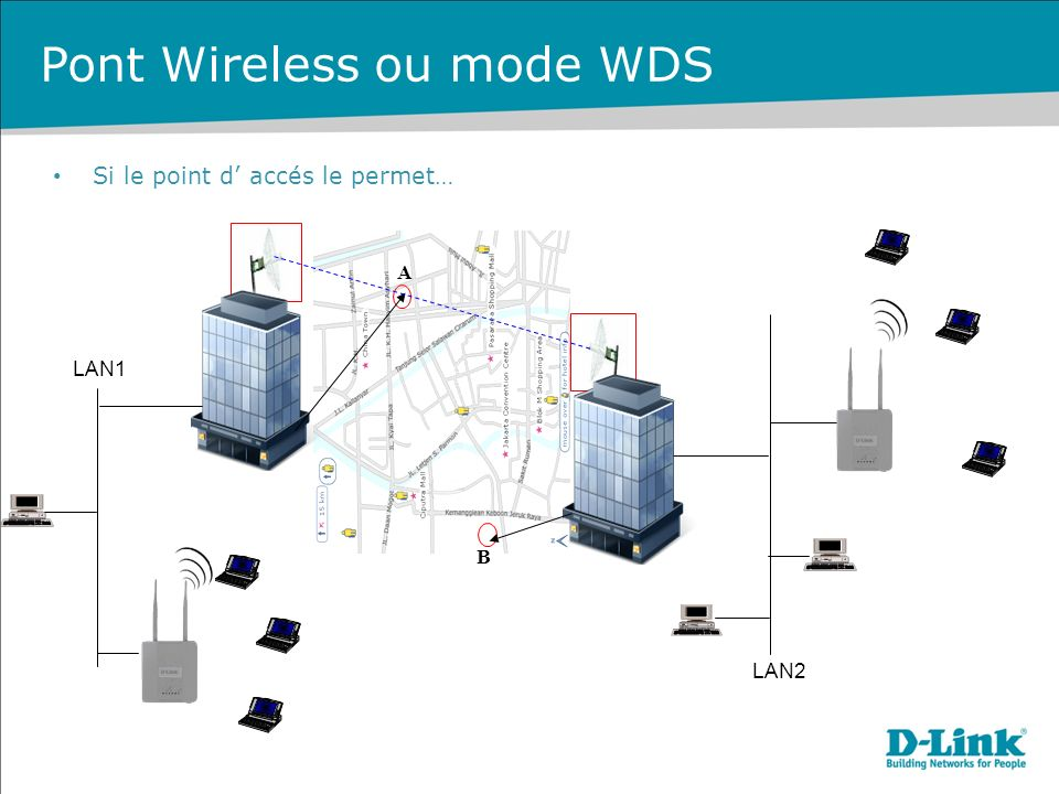Pont Wireless ou mode WDS