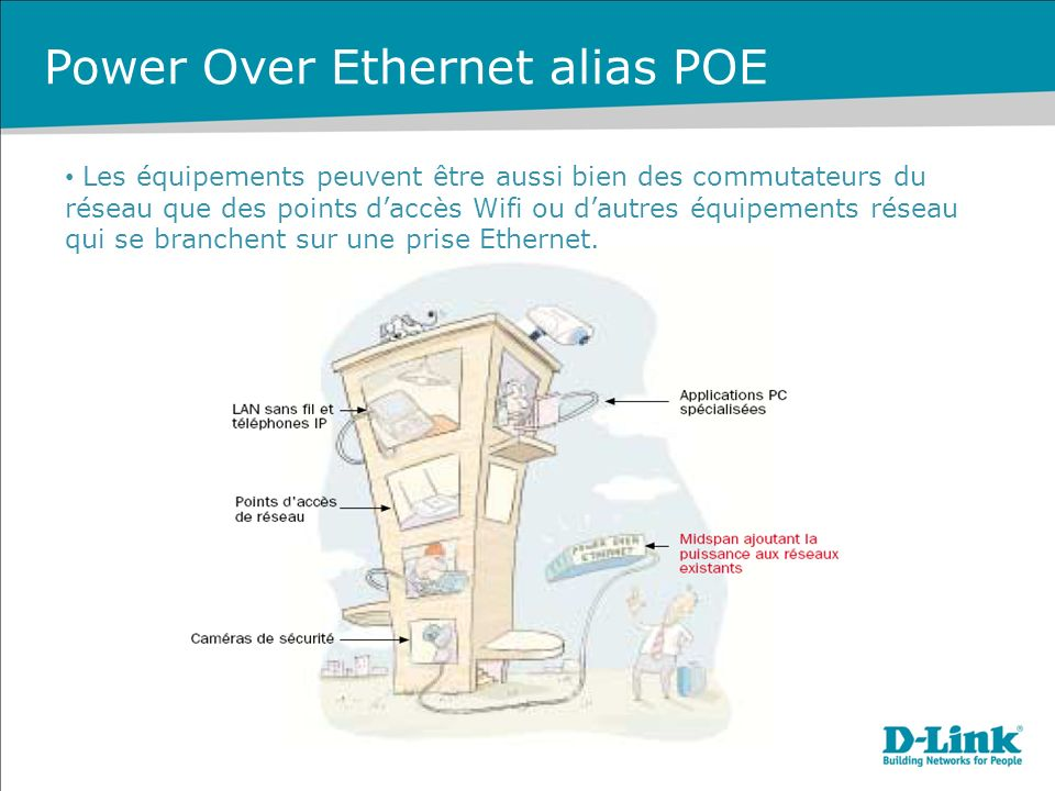 Power Over Ethernet alias POE