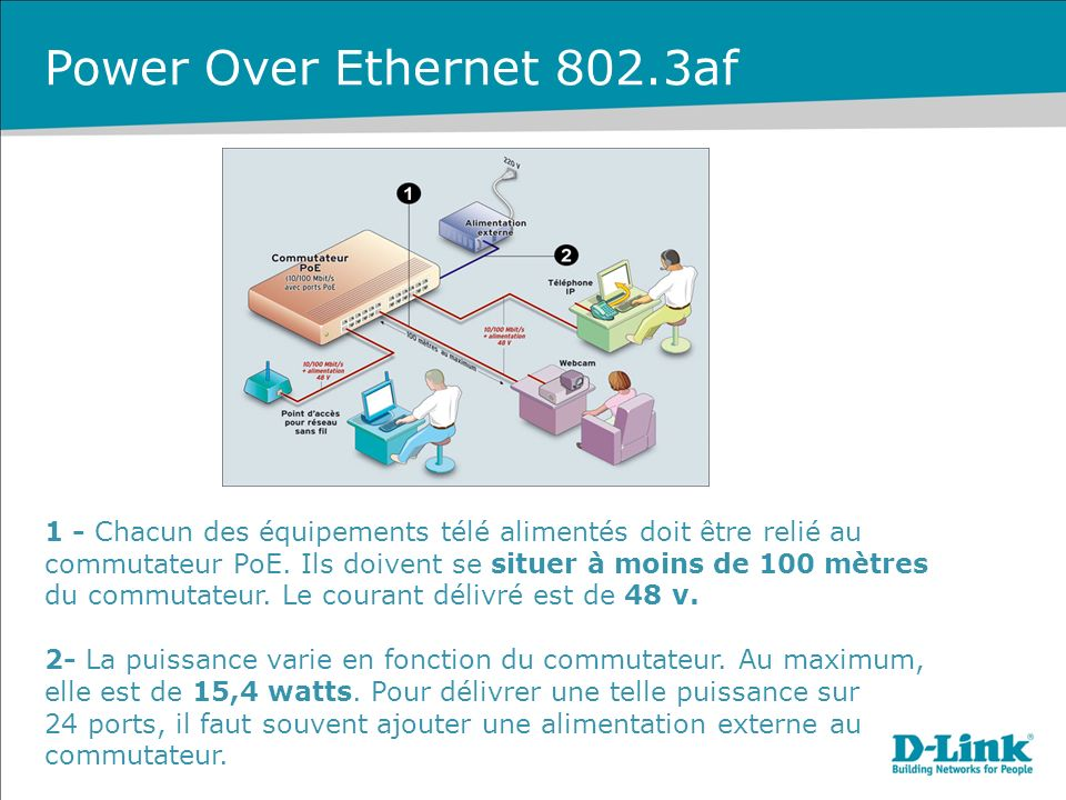 Power Over Ethernet 802.3af