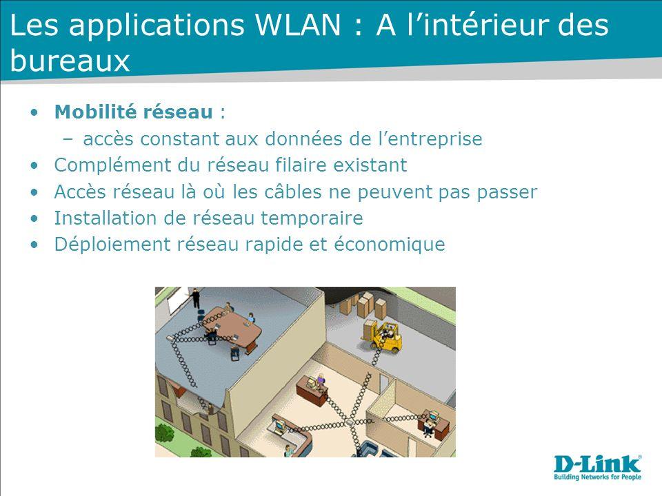 Les applications WLAN : A l'intérieur des bureaux