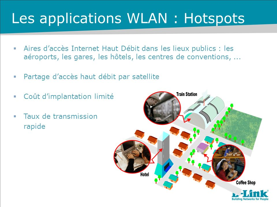 Les applications WLAN : Hotspots
