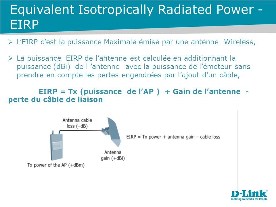 Equivalent Isotropically Radiated Power - EIRP