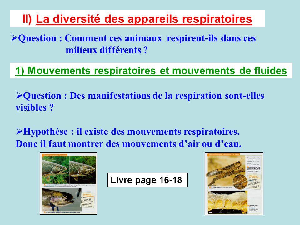 II) La diversité des appareils respiratoires