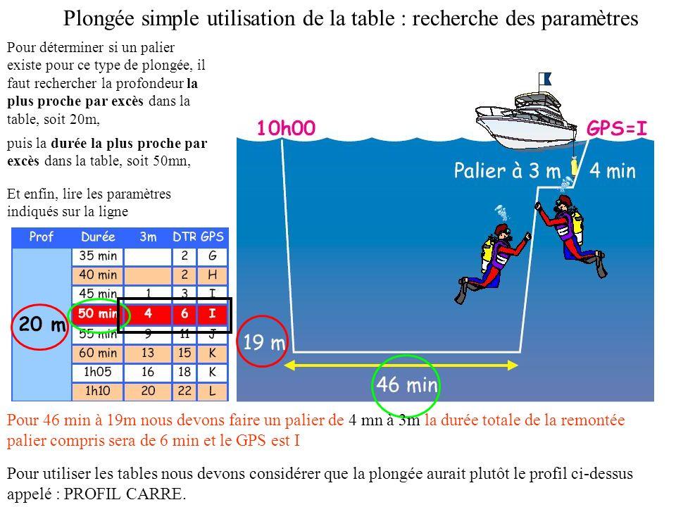 Plongée simple utilisation de la table : recherche des paramètres