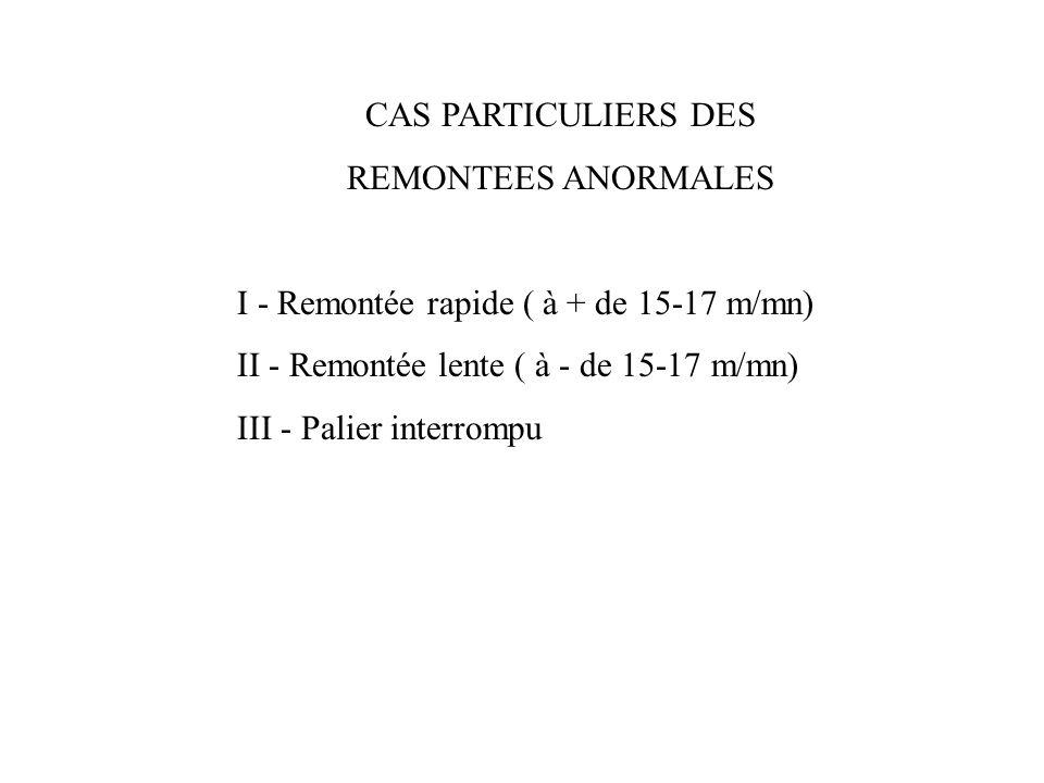 CAS PARTICULIERS DES REMONTEES ANORMALES. I - Remontée rapide ( à + de 15-17 m/mn) II - Remontée lente ( à - de 15-17 m/mn)