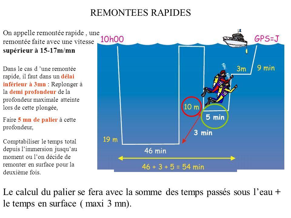 REMONTEES RAPIDES On appelle remontée rapide , une remontée faite avec une vitesse supérieur à 15-17m/mn.