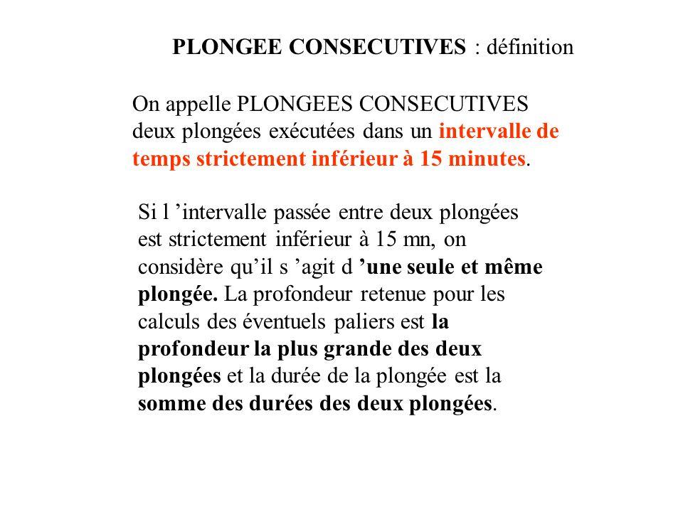PLONGEE CONSECUTIVES : définition