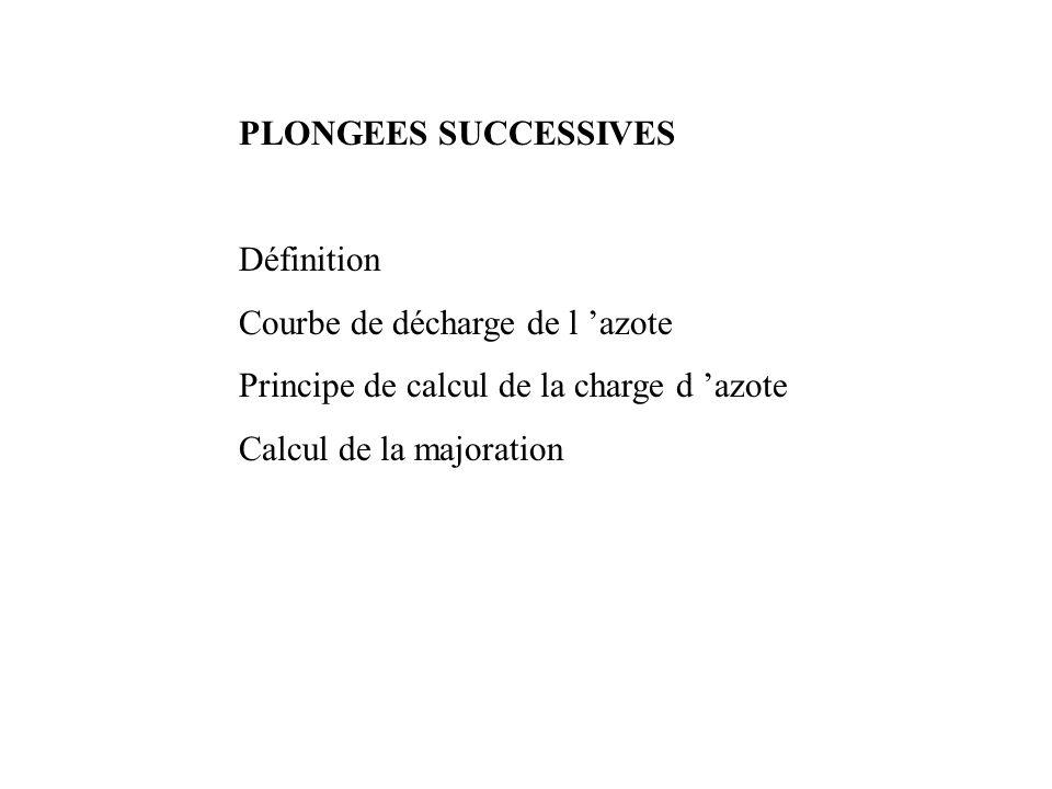 PLONGEES SUCCESSIVES Définition. Courbe de décharge de l 'azote. Principe de calcul de la charge d 'azote.