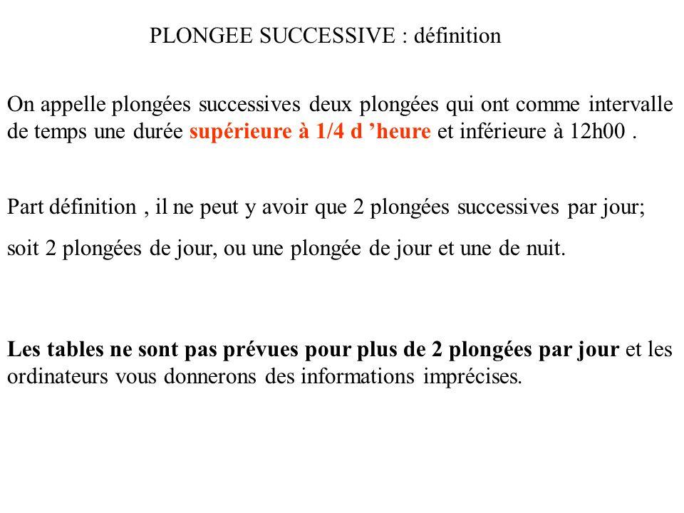 PLONGEE SUCCESSIVE : définition