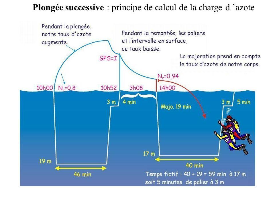 Plongée successive : principe de calcul de la charge d 'azote