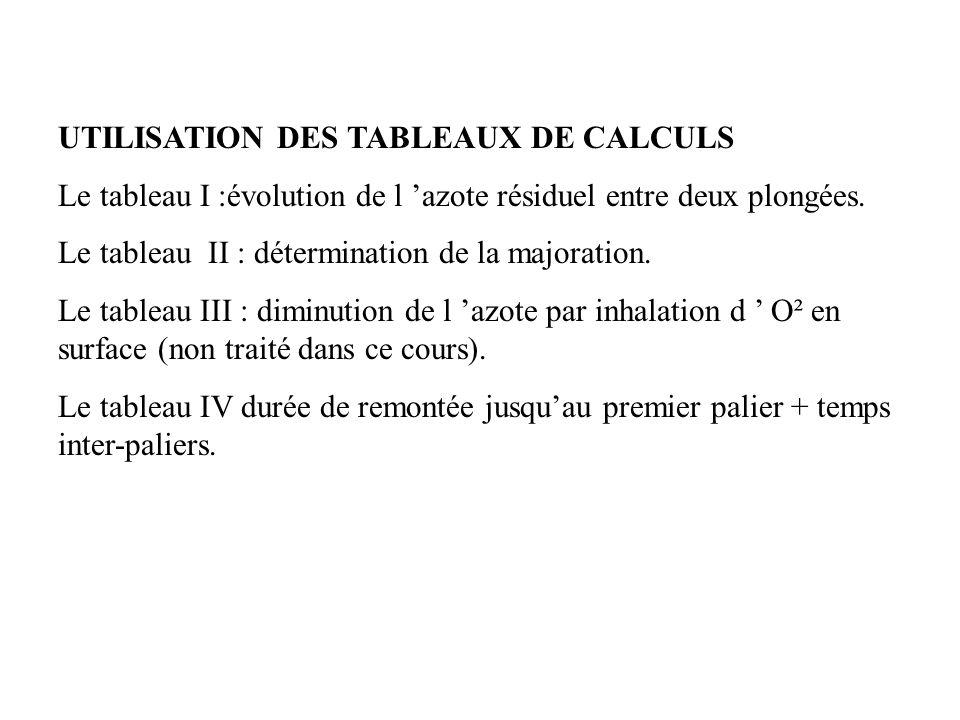UTILISATION DES TABLEAUX DE CALCULS
