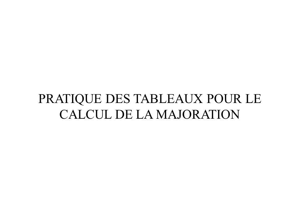 PRATIQUE DES TABLEAUX POUR LE CALCUL DE LA MAJORATION