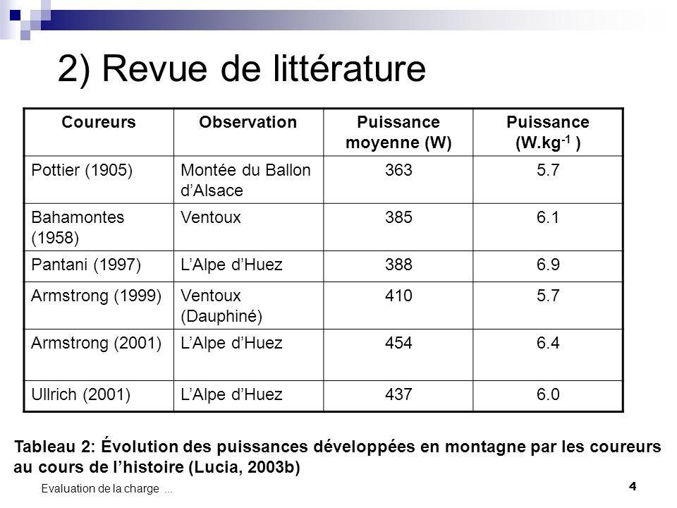 2) Revue de littérature Coureurs Observation Puissance moyenne (W)