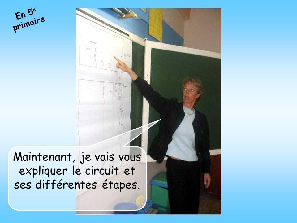 En 5e primaire Maintenant, je vais vous expliquer le circuit et ses différentes étapes.