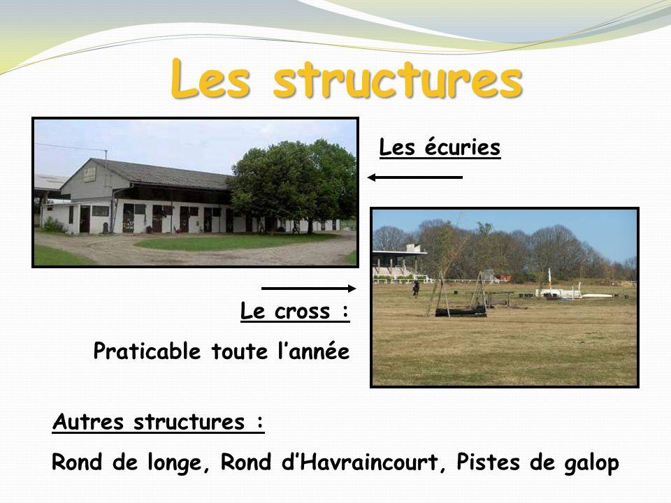 Les structures Les écuries Le cross : Praticable toute l'année