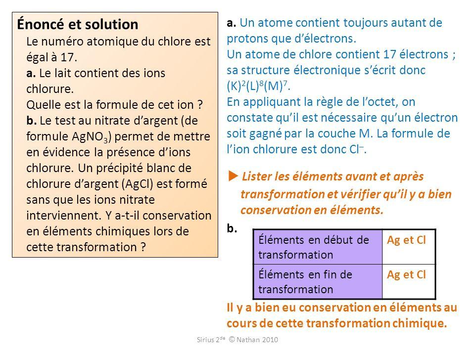 Énoncé et solution Le numéro atomique du chlore est égal à 17. a