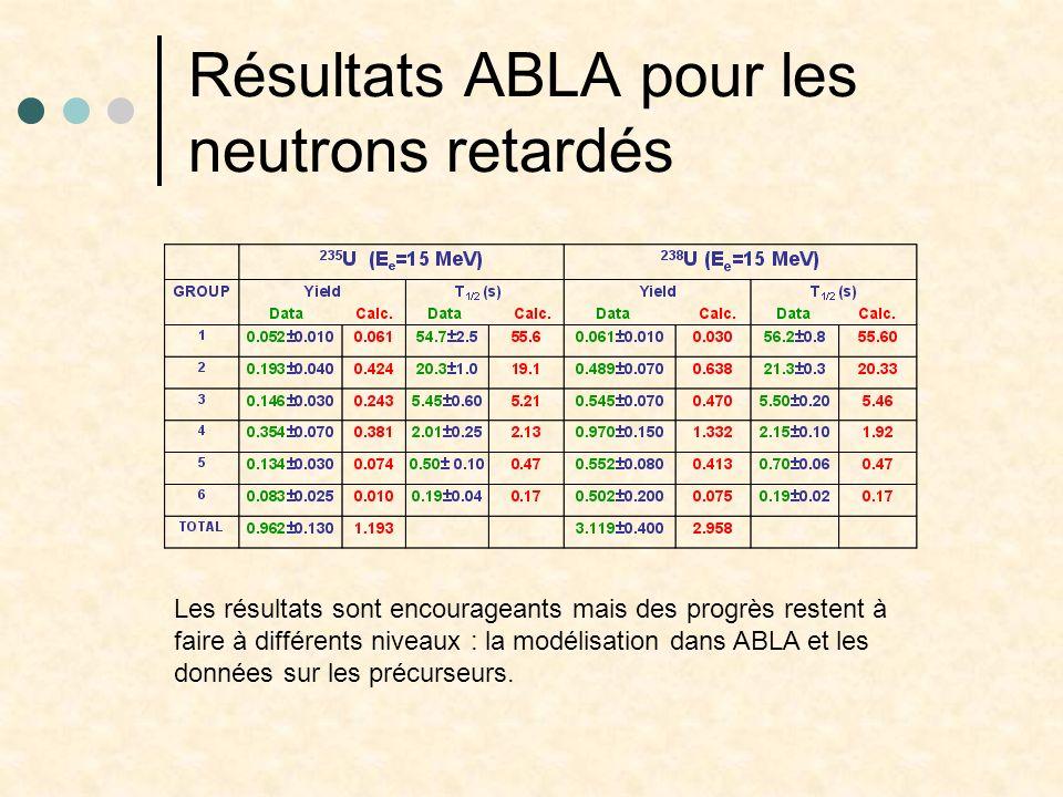 Résultats ABLA pour les neutrons retardés