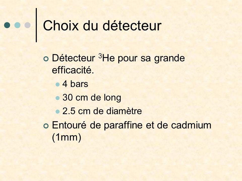 Choix du détecteur Détecteur 3He pour sa grande efficacité.