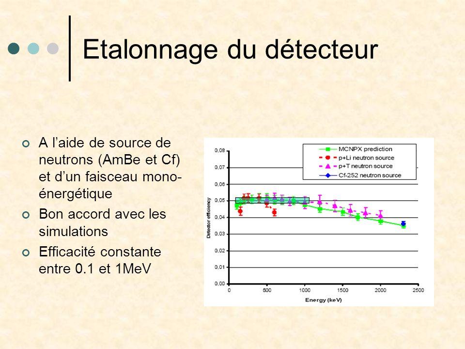 Etalonnage du détecteur