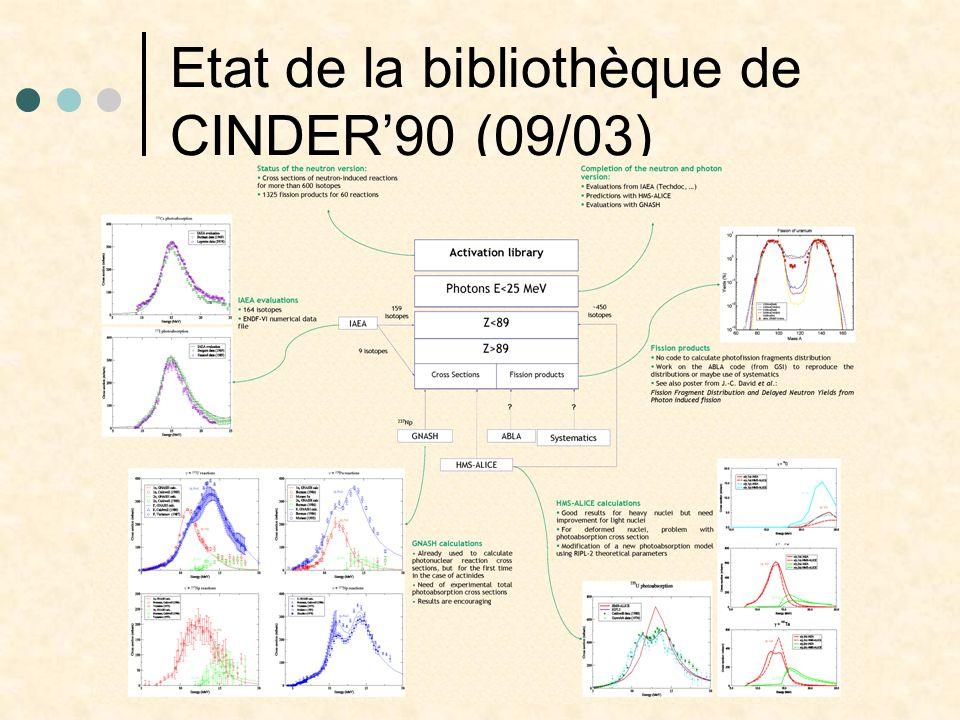 Etat de la bibliothèque de CINDER'90 (09/03)