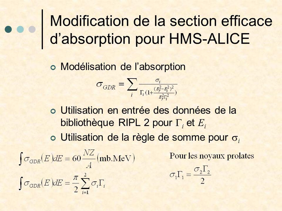 Modification de la section efficace d'absorption pour HMS-ALICE