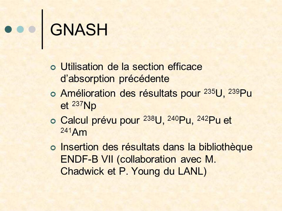 GNASH Utilisation de la section efficace d'absorption précédente
