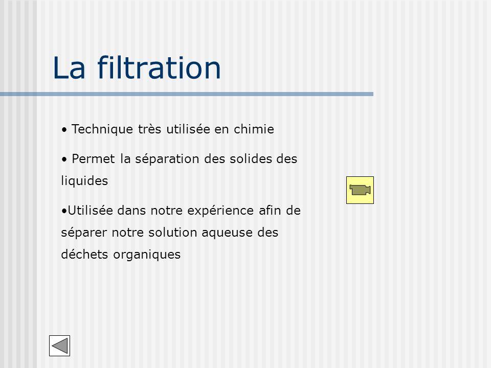 La filtration Technique très utilisée en chimie